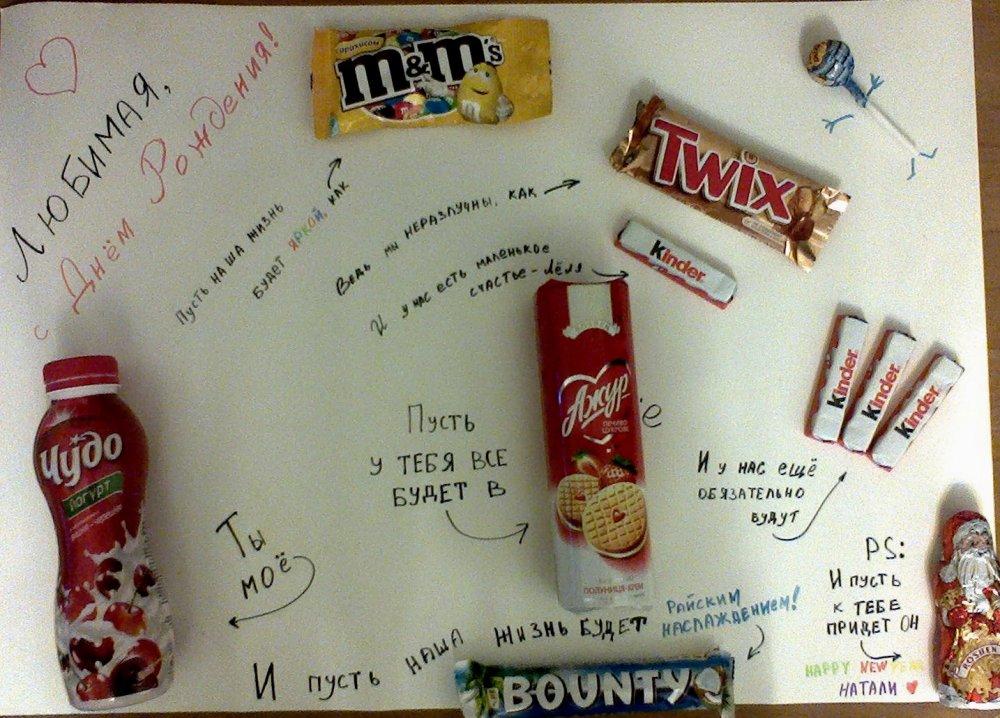 Плакат своими руками со сладостями подруге на